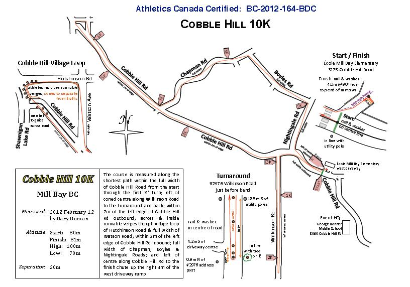 Cobble Hill 10k map